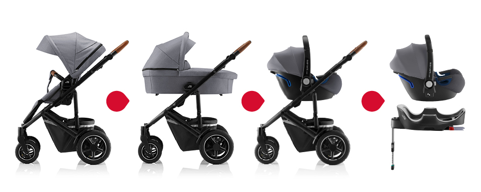 Britax Römer 3 in 1 Kinderwagen SMILE III